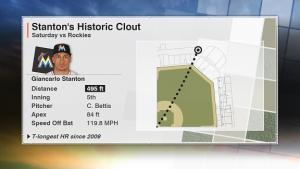 Giancarlo Stanton hits his longest home run yet