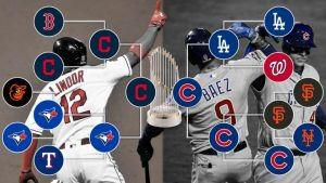 MLB Playoffs 2016: Full TV schedule, bracket, start times, scores, results