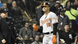 Real or not? Chris Davis could have worst season of all time