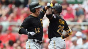 Real or not? The Pirates are actually a playoff contender